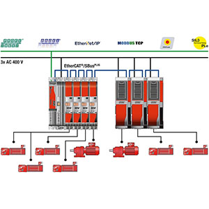 SEW Eurodrive Controller Software Distributors