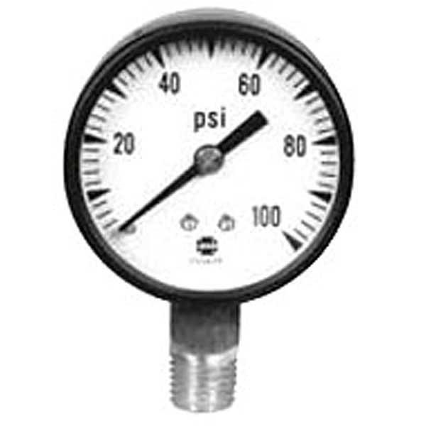 P505 Utility Gauge