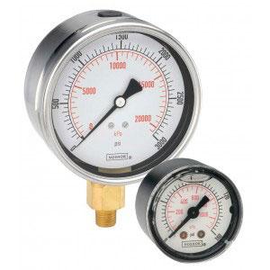 900 Series Pressure Gauge