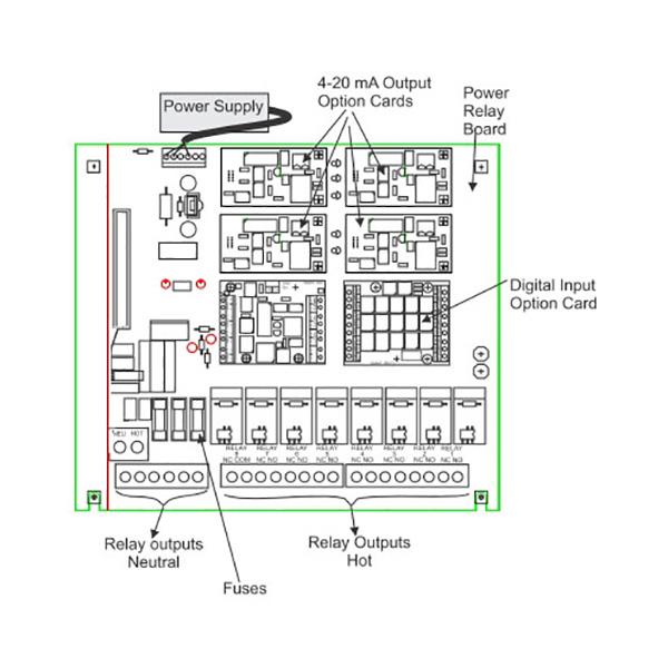 Walchem 191217 Water Treatment Controller Power Relay Board
