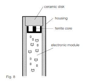 Inductive Sensor Product Range