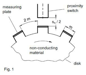 Inductive Proximity Switches as Encoders