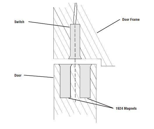 Increasing Gap Distance of Recessed Switch with Second Magnet