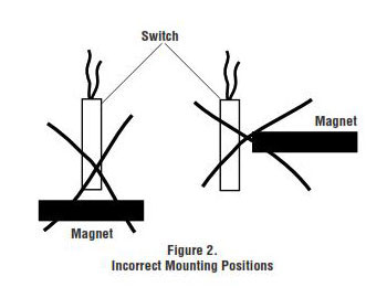 Mounting Positions for Recessed Switches
