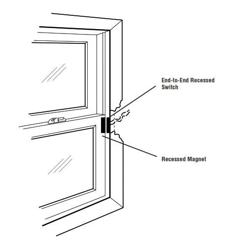 Protecting Double Hung Windows