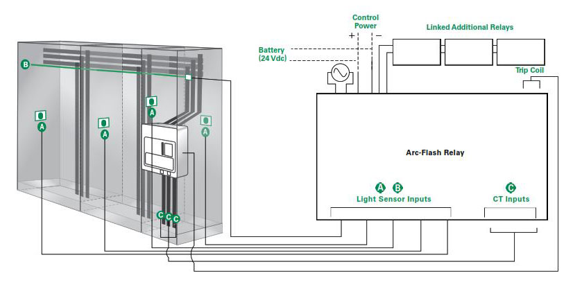 Key Considerations for Selecting an Arc-Flash Relay
