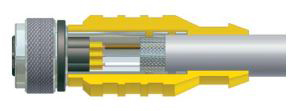 TURCK Connectivity Product Standards