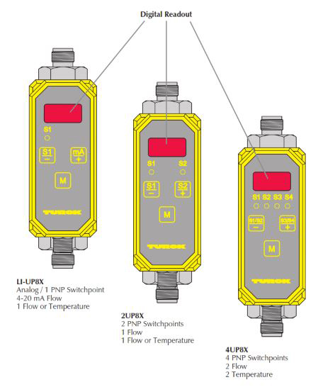 Digital Readout Flow Monitors
