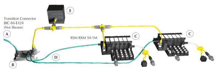 Ethernet System Description