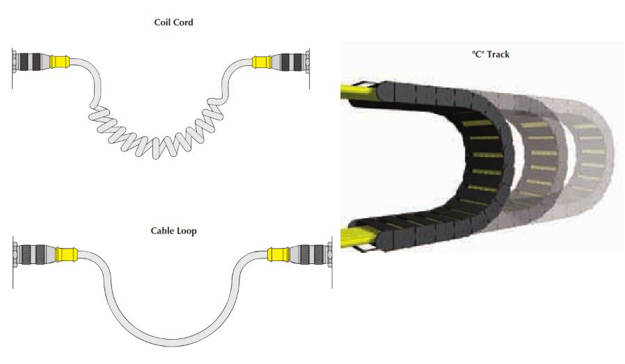 Installing Cable Products in Accordance with the National Electrical Code (NEC)