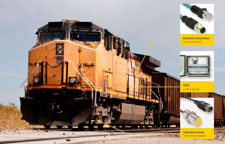 TURCK Mobile Equipment Solutions
