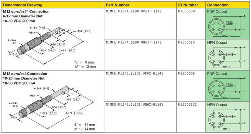 Programmable Weld Nut Sensors
