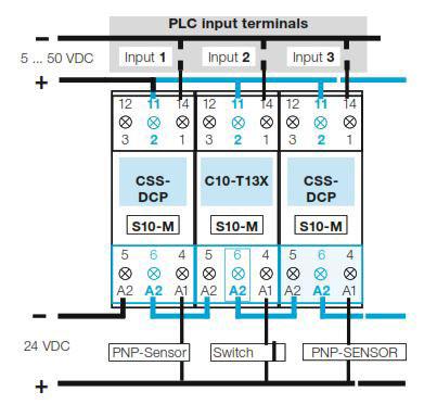 IRC-Interface-Applications