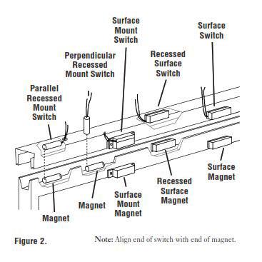 Protecting Sliding Aluminum Doors