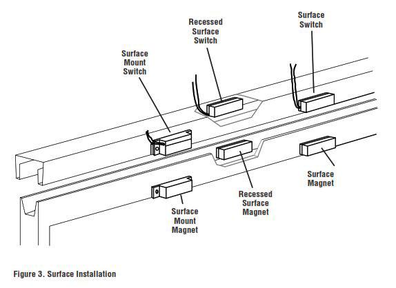 Protecting Sliding Aluminum Windows
