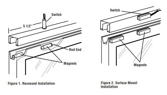 Ventilating Windows with a Wide Gap Magnet