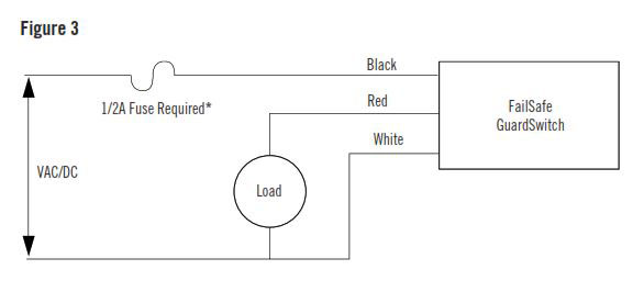 How To Install GuardSwitch Series 291-F6 and F7 Patented Non-Contact Safety Interlock Switch