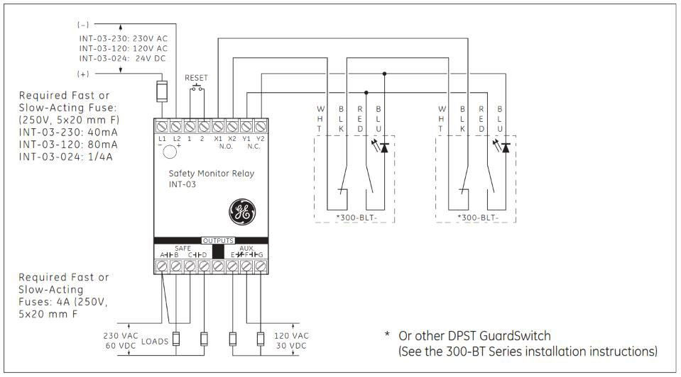 How To Install GuardSwitch Series 301 BT Safety Interlock Switch