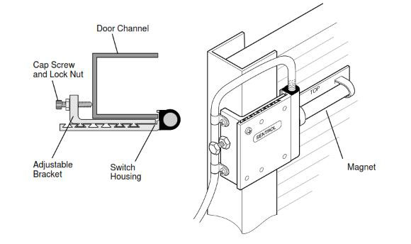 How To Install Magnetic Contact Series 2302-2304