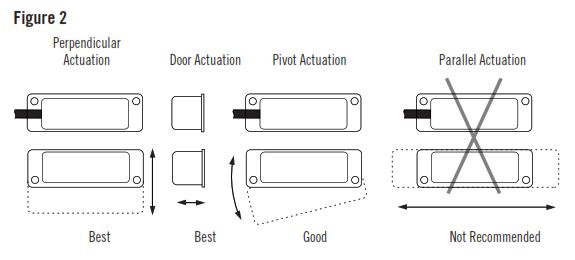 How To Install GuardSwitch Series 191-193 Non-Contact Interlock/Position Switch