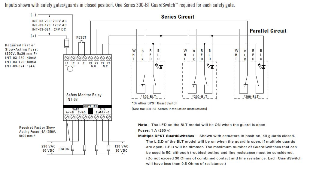 How To Install GuardSwitch Series 371-BT Safety Interlock Switch