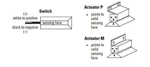 How To Install GuardSwitch Series 166 Non-Contact Interlock/Position Switch