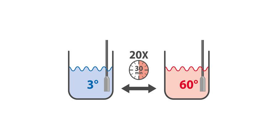 E3FC - New Detergent Resistant Photoelectric Sensors