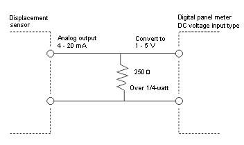 Omron Displacement and Measurement Sensors FAQ