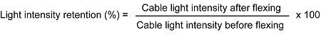 Omron Fiber Sensors FAQ