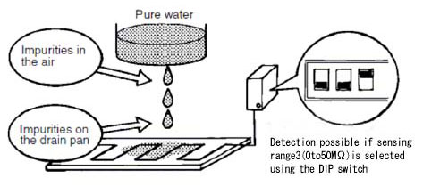 Omron Liquid Leakage Sensors FAQ