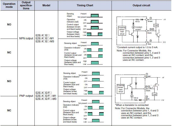 Omron Photoelectric Sensors FAQ