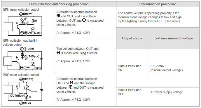 Omron Photomicro Sensors FAQ