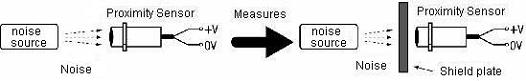 Omron Proximity Sensors FAQ